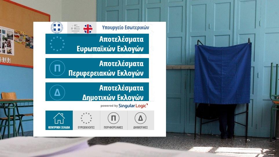 Live η ροή των εκλογικών αποτελεσμάτων από το Candiadoc